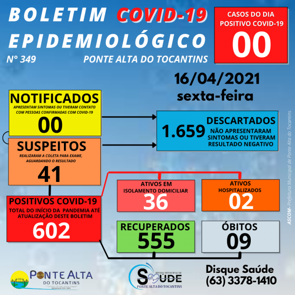 Boletim Epidemiológico Municipal N° 349