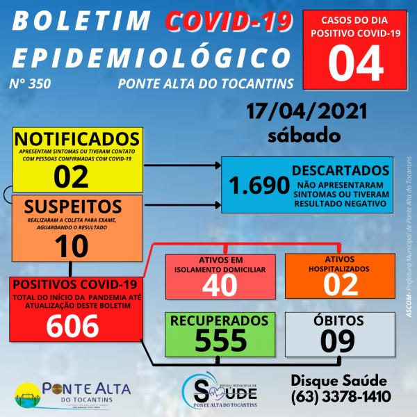 Boletim Epidemiológico Municipal N° 350